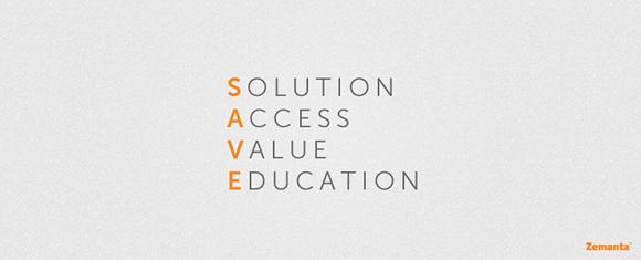 Criar uma estratégia de conteúdos guiado pelo marco SAVE
